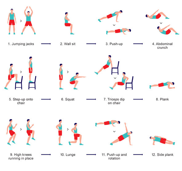 7 mn workout